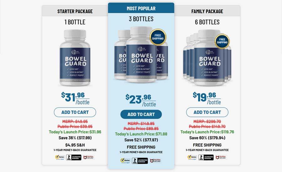 Bowel Guard Cost
