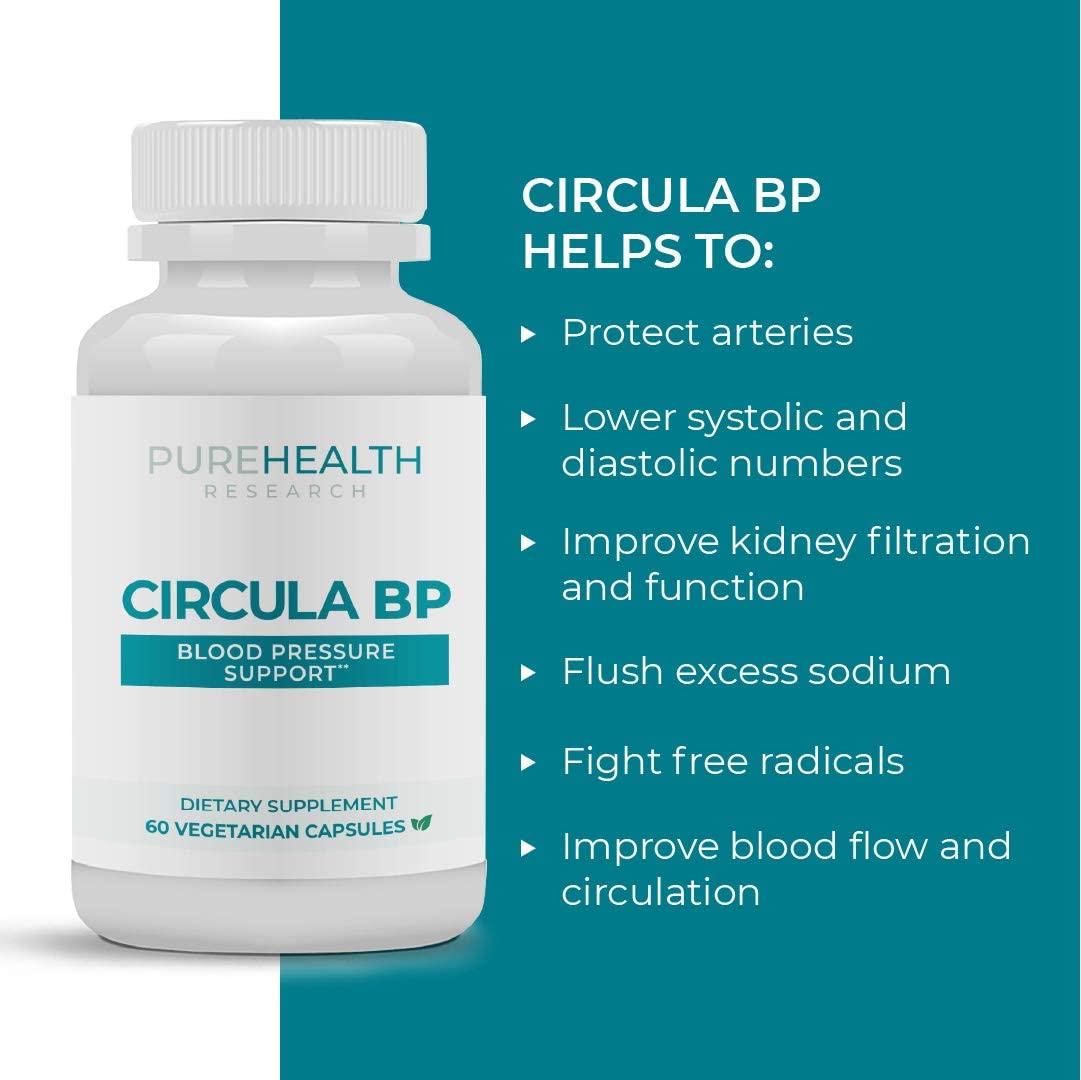 Circula BP Reviews