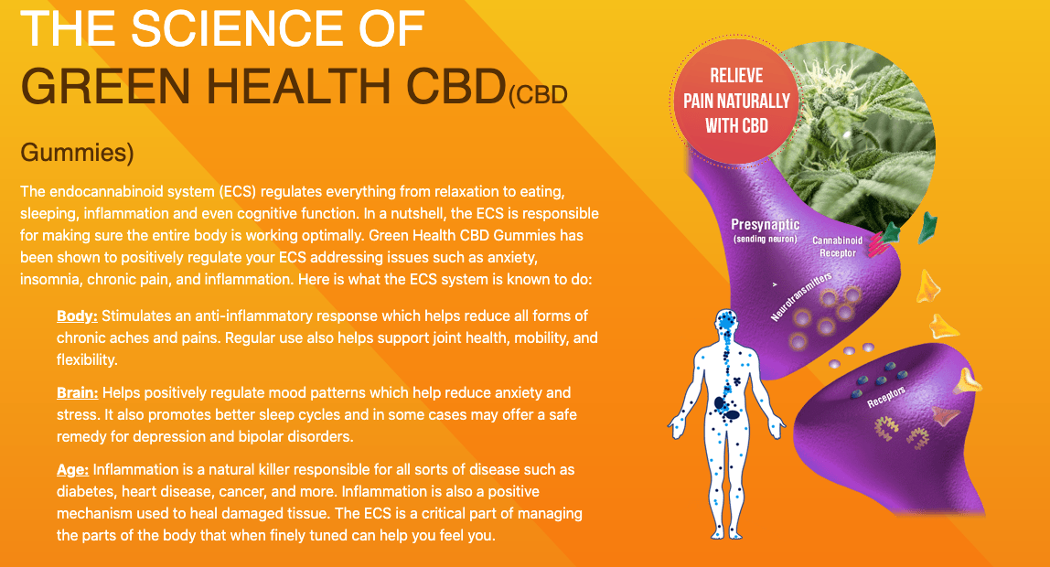 Green Health CBD Reviews