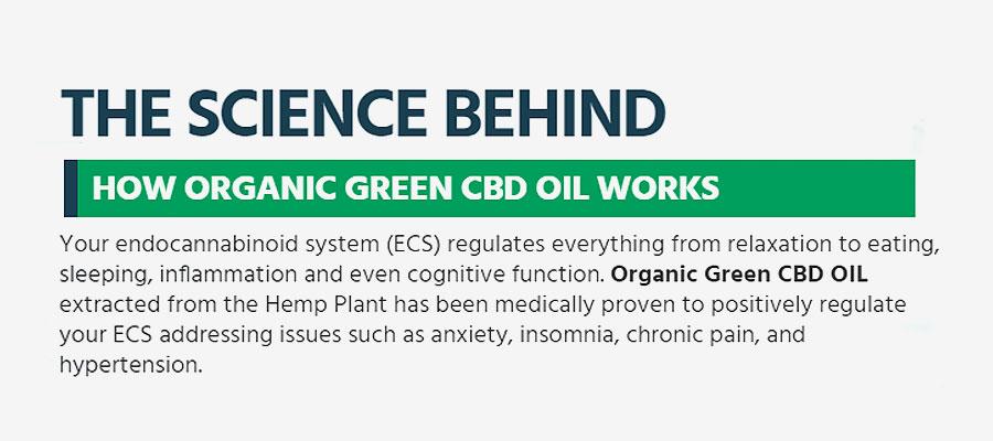 Organic Green CBD